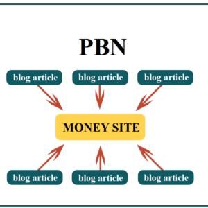 buy pbn links